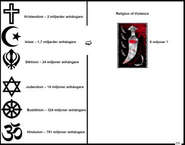religion_violence